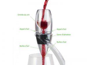 le flux de vin va s'accélérer comme dans un vortex